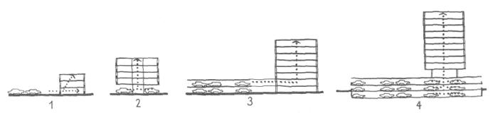 Организация стоянок автотранспорта