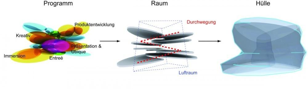 Diagram_4-1000x289